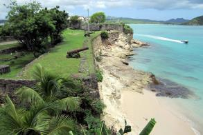 Comparing Investment Options of Antigua and Barbuda (CIP)
